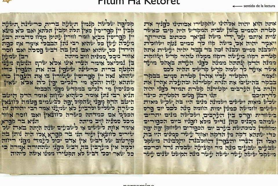 Tikun Pitum haKetoret rimedio spirituale per arrestare il virus Corona (COVID-19) e altri decreti difficili